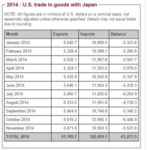 GREUS-Trade-With-Japan-2014